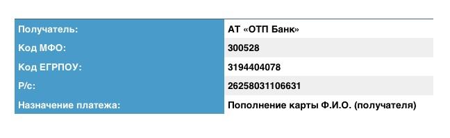 Банковские реквизиты интернет-магазина Kogtik Shop